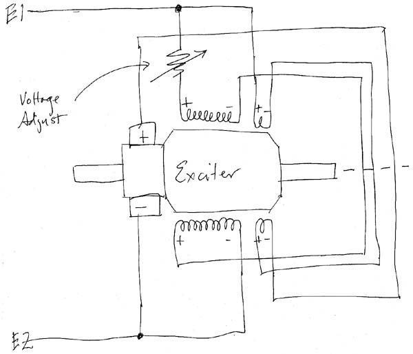6054d1219870781 10ee m g exciter diagram operation 10ee_exciter 10ee m g exciter diagram and operation generator exciter diagram at n-0.co