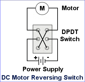 reversing switch for 3ph drill press rh practicalmachinist com Single Phase Reversing Motor Wiring Electric Motor Wiring Diagram