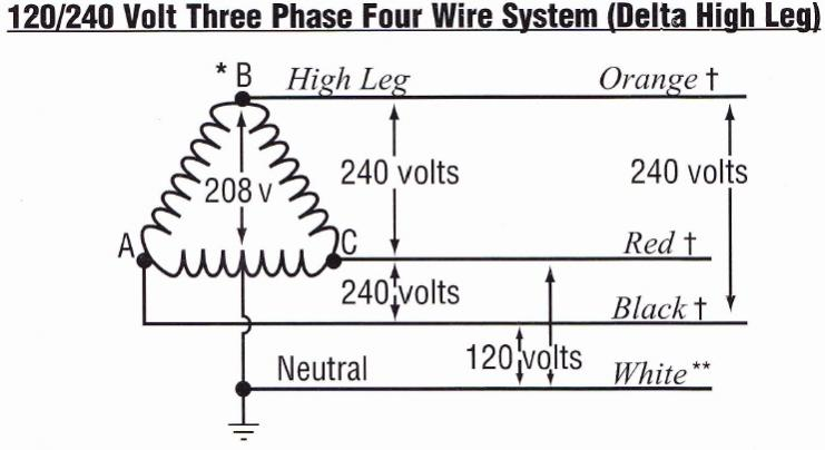 Ecmcqfig further Kva Isolation Transformer Phase Volt To Volt in addition Reco X further How To Wire Outlets in addition D Troubleshooting Legs V Output Rpc System Delta High Leg. on 3 phase 208v motor wiring diagram
