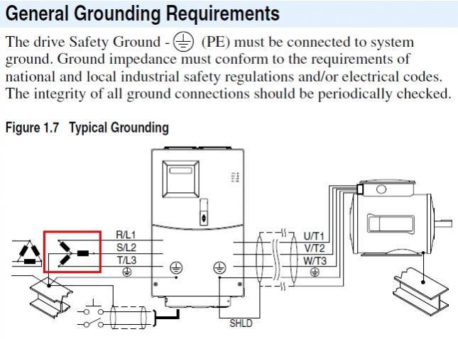 Power System Types Supplying Vfd U0026 39 S  U0026 Dc Drives  What U0026 39 S The