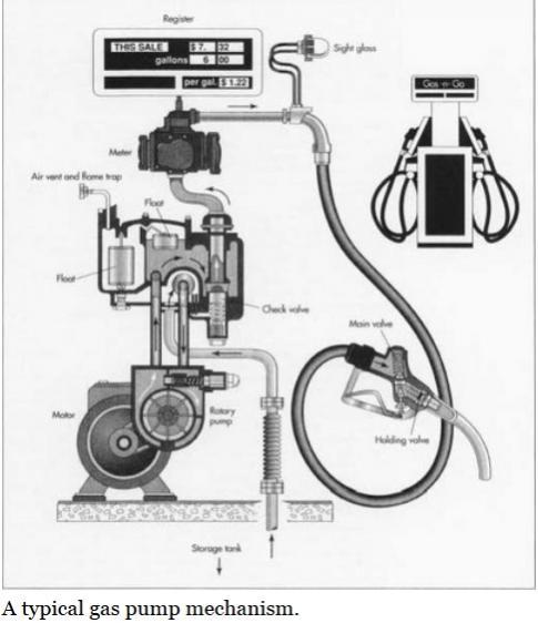 vfd for fuel dispensers at gas station rh practicalmachinist com gas station pump diagram gas pump nozzle diagram