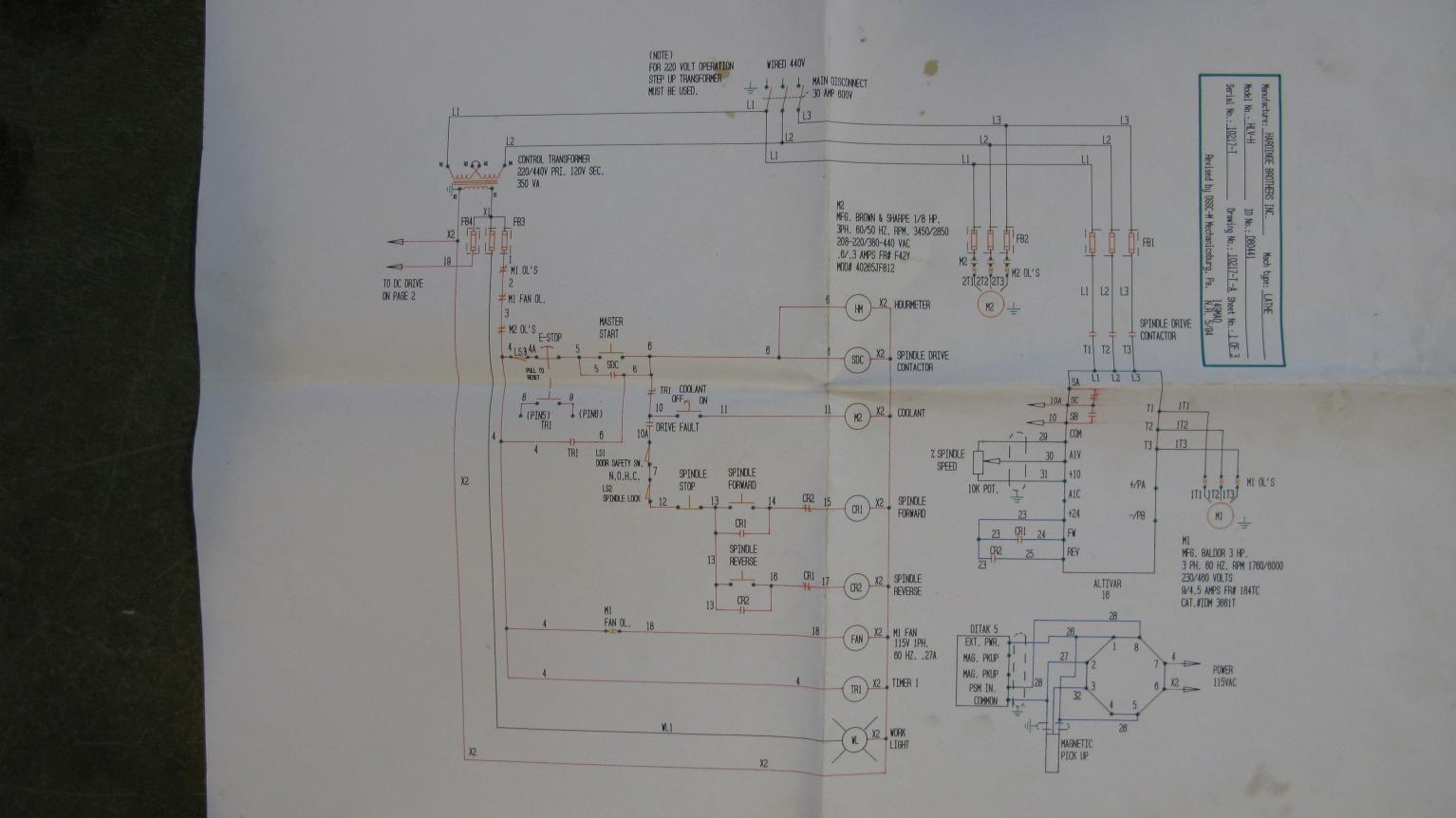 Phase Conversion For Hlv