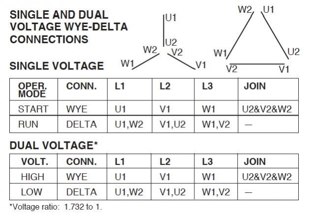 12 24 trolling motor wiring diagram 12 lead delta motor wiring diagram
