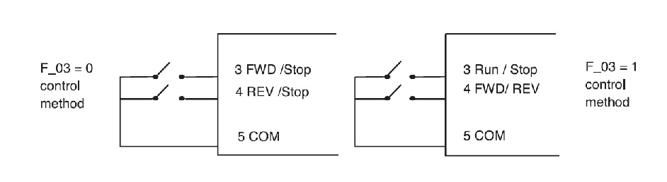 Question About Teco Fm50 Input Power Wiring  220v Single Phase