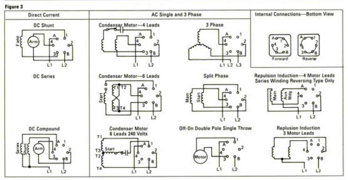 137394d1429553532 need help setting up forward reverse drum switch my split phase motor furnasa14switch reversing drum switch wiring diagram wiring diagram and capacitor start motor wiring diagram craftsman at bakdesigns.co