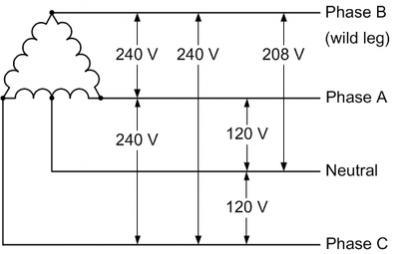 240 volt 3 phase wye into a deltah and deltax transformer rh practicalmachinist com 480V 3 Phase Wiring Diagram 3 Phase 220V Wiring-Diagram