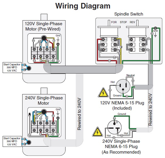 220v Wiring Diagram Images Of Install Switch For 220v Wiring Diagram