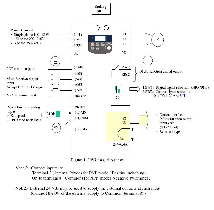 1436d1202064879 adding external controls teco ev micro drive drive adding external controls to teco ev micro drive teco motor wiring diagram at webbmarketing.co