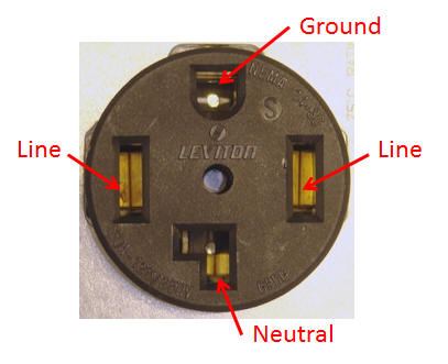 rush question: wiring a vfd with a 4-prong dryer plug? 4 prong receptacle wiring diagram #3