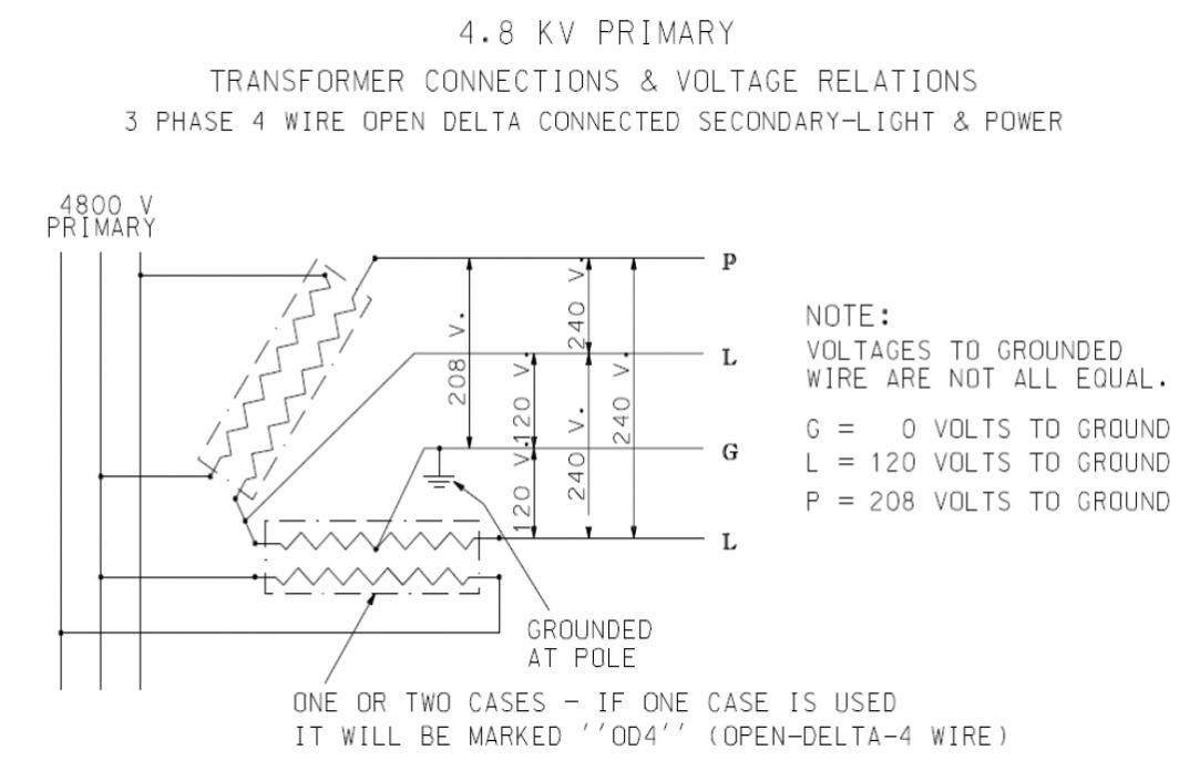 open bank, wild leg, 3 phase  dte open delta xform service jpg