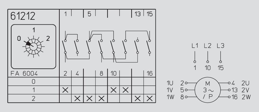 cam switch wiring diagram phase 2 speed cam switch wiring 3 ph dahlander 2 speed 1 winding motor switch help please cam switch wiring diagram