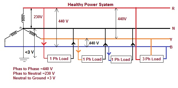 D Need Design Information V Ph V Ph Out on 240 Volt Single Phase Wiring Diagram