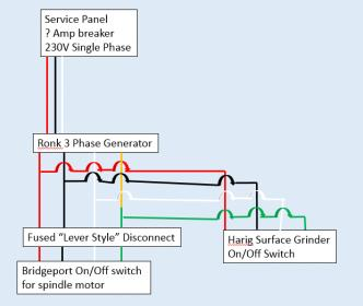 Single Phase Disconnect Wiring Diagram | Wiring Diagram Liry on single phase relay diagram, single phase transformer, single phase motor, 240v single phase diagram, single phase installation, single phase generator, single phase capacitor, single phase electricity diagram, single phase electrical, single phase plug, single phase coil diagram, single phase power diagram, single phase schematic, single phase power supply, single phase wire, single phase circuit diagram, single phase voltage, single phase cooling, single pole thermostat wiring, single phase service,