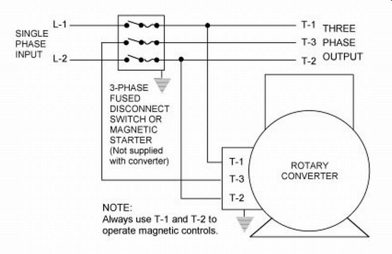 22584d1273075867 woohoo got me 20hp 3 phase motor now what rpc2 3 phase vfd wiring diagram diagram wiring diagrams for diy car 6 lead single phase motor wiring diagram at creativeand.co