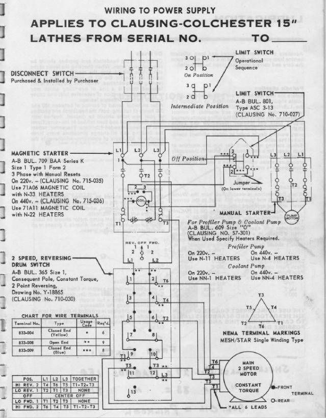 Diagram 6 Lead 2 Speed Motor Wiring Diagram Full Version Hd Quality Wiring Diagram Diagrammekp Museozannato Agnochiampo It