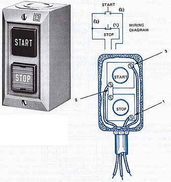 start stop switch wiring diagram daily update wiring diagram Three Wire Start Stop Station