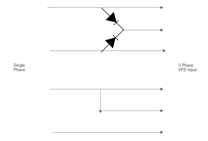 Using Single Phase To Power 3 Phase Vfd