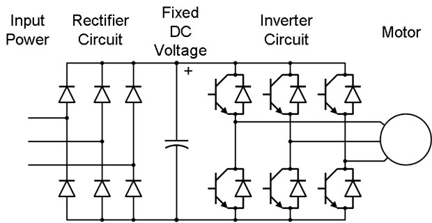 Using Single Phase To Power 3 Phase Vfd
