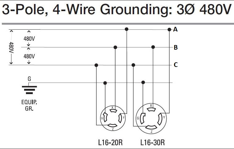 Wiring 3 Phase Outlets