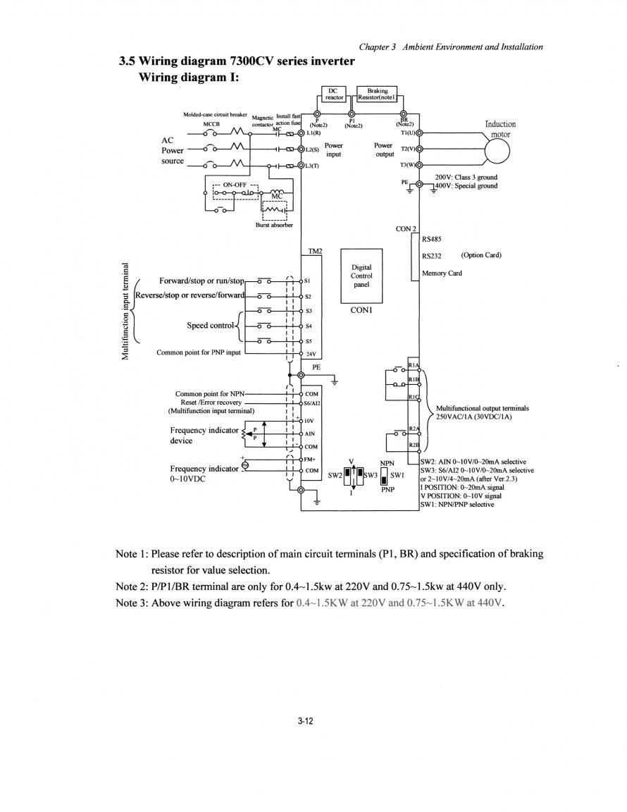 Wiring a teco 7300cv vfd 12 31 2010 10 50 02 pmg cheapraybanclubmaster Gallery