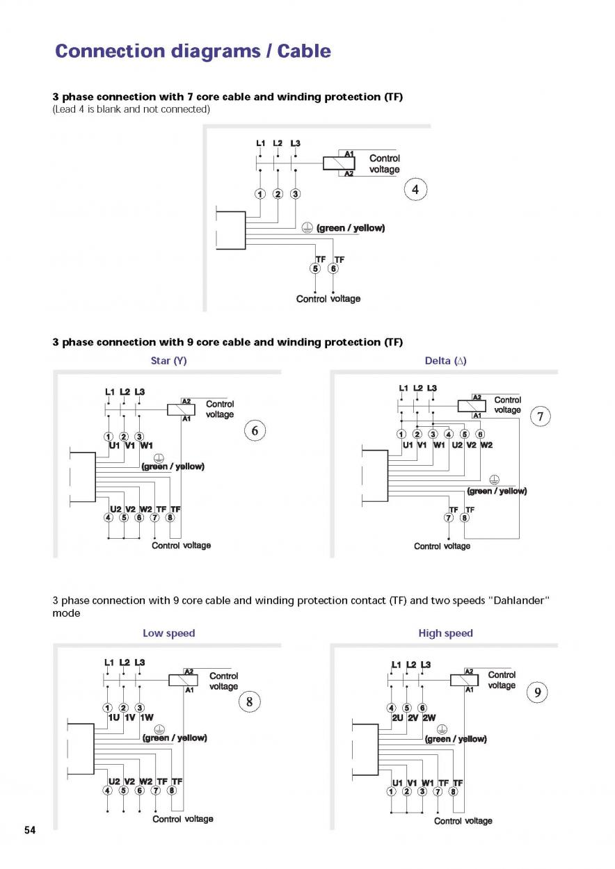 29870d1294074282 modifying three phase motors single phase use steinmetz connections pdf_page_2 static phase converter wiring diagram static wiring diagrams  at creativeand.co