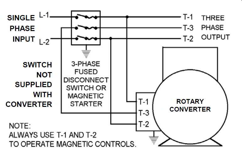ronk roto phase wiring diagram phase converter - electrician talk - professional ... #12