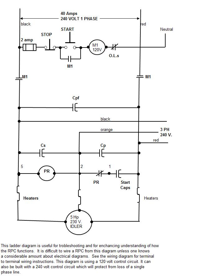 Rpc Wiring Harness Diagram Rpc Home Wiring Diagrams – Rpc Wiring Diagrams