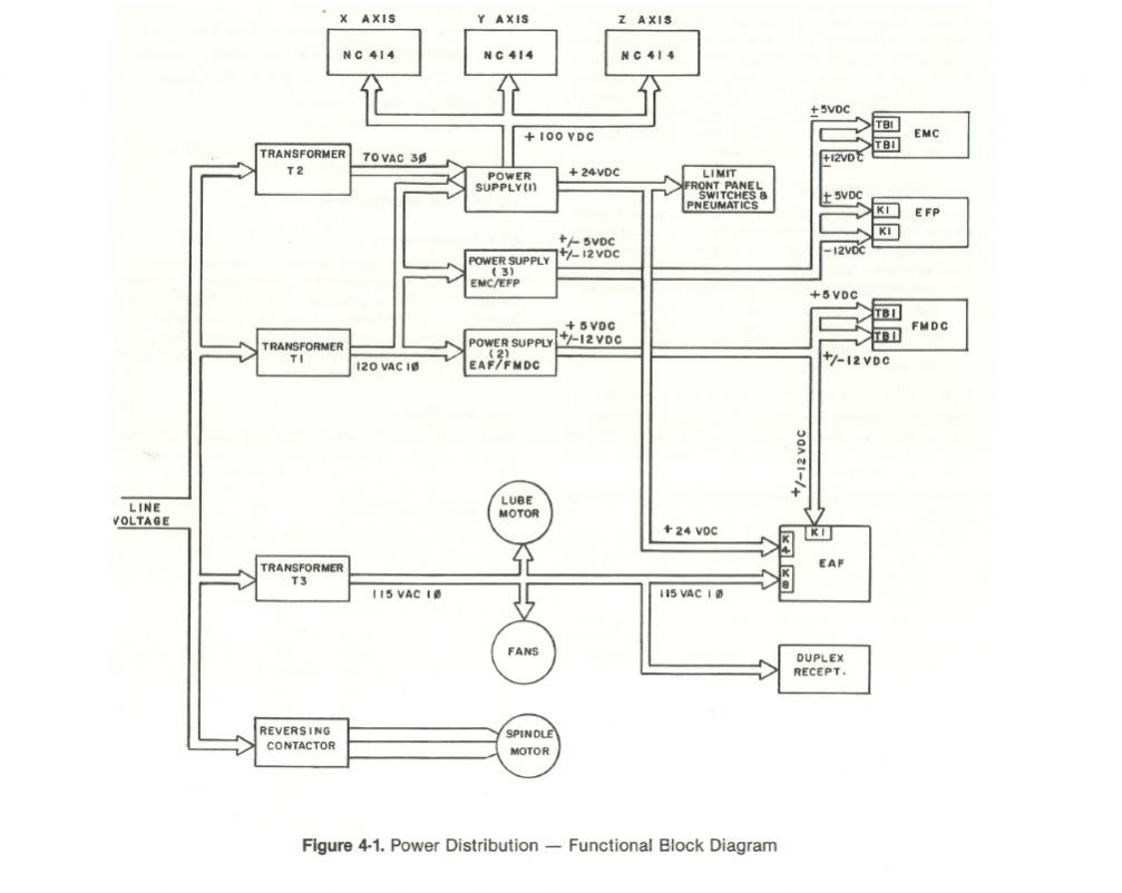 3 Phase Power Wiring Diagram Great Design Of Electric Furnace Three Motor Get Free Image About Australia Heater