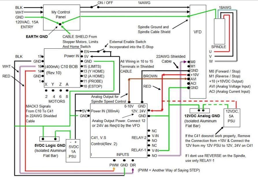 mach3 vfd wiring diagram vfd free printable wiring diagrams
