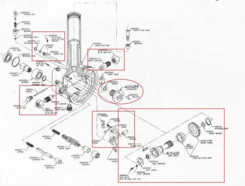 Wtb Burgmaster 0b Parts Machine