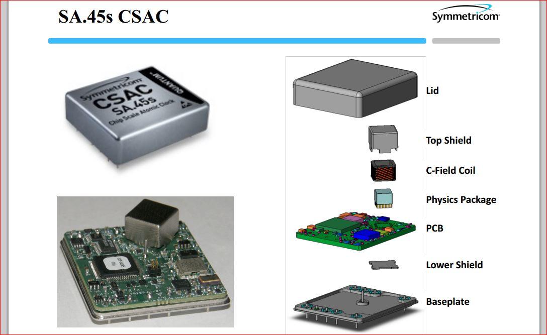 Chip Scale Atomic Clock