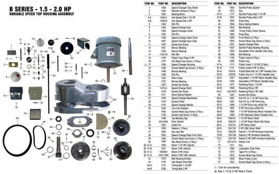 1-1//2HP NEW MOTOR VARI-DISC ASSEMBLY FOR BRIDGEPORT HEAD