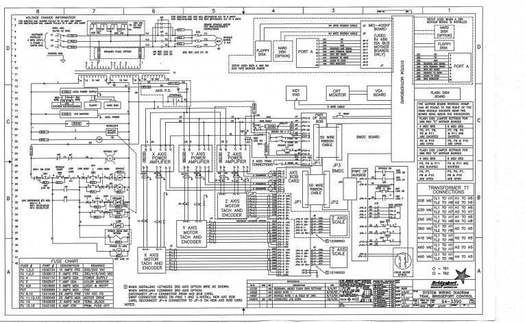 bridgeport ez trak wiring? Jaws of Life Schematic ez trak wiring schematics 94 3390 jpg
