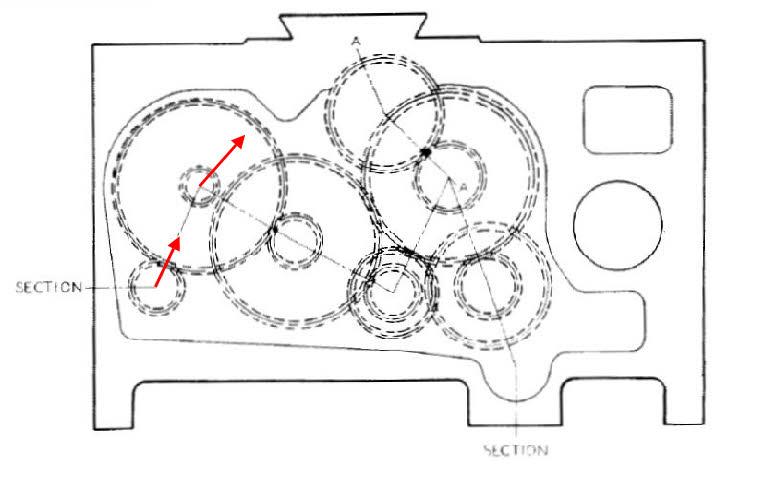 Hlvh Carriage Handwheel Questions