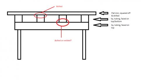 welding table project involving alot of machining, wiring diagram