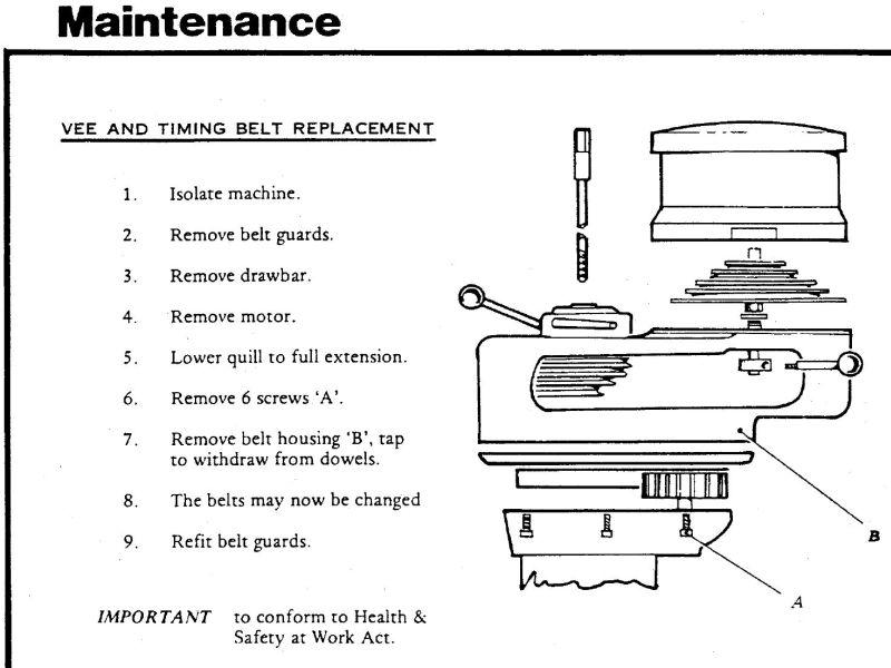 Dryer Belt Pulley Manual Guide