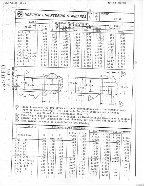NPT thread bore dimensions