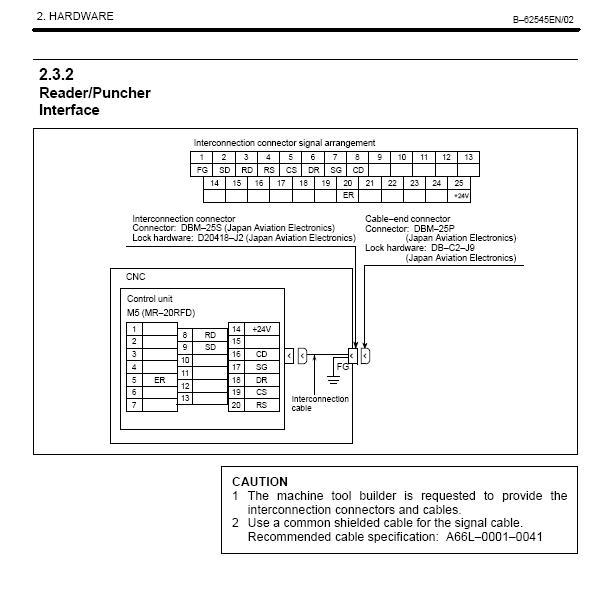 Fanuc 04pc manual
