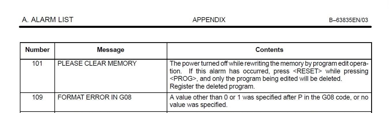 Fanuc alarm list pdf