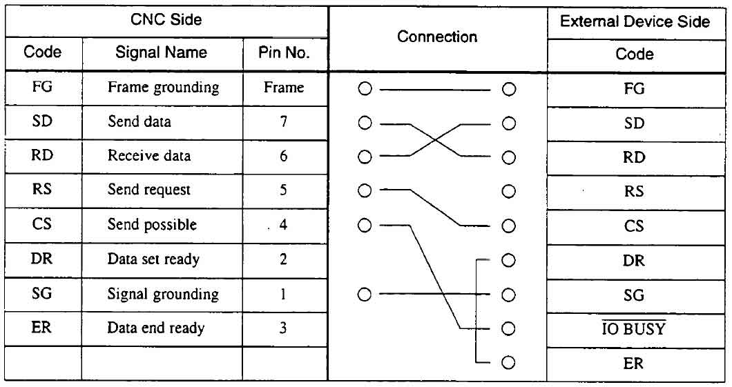 How useful are UML diagram and sequence diagram