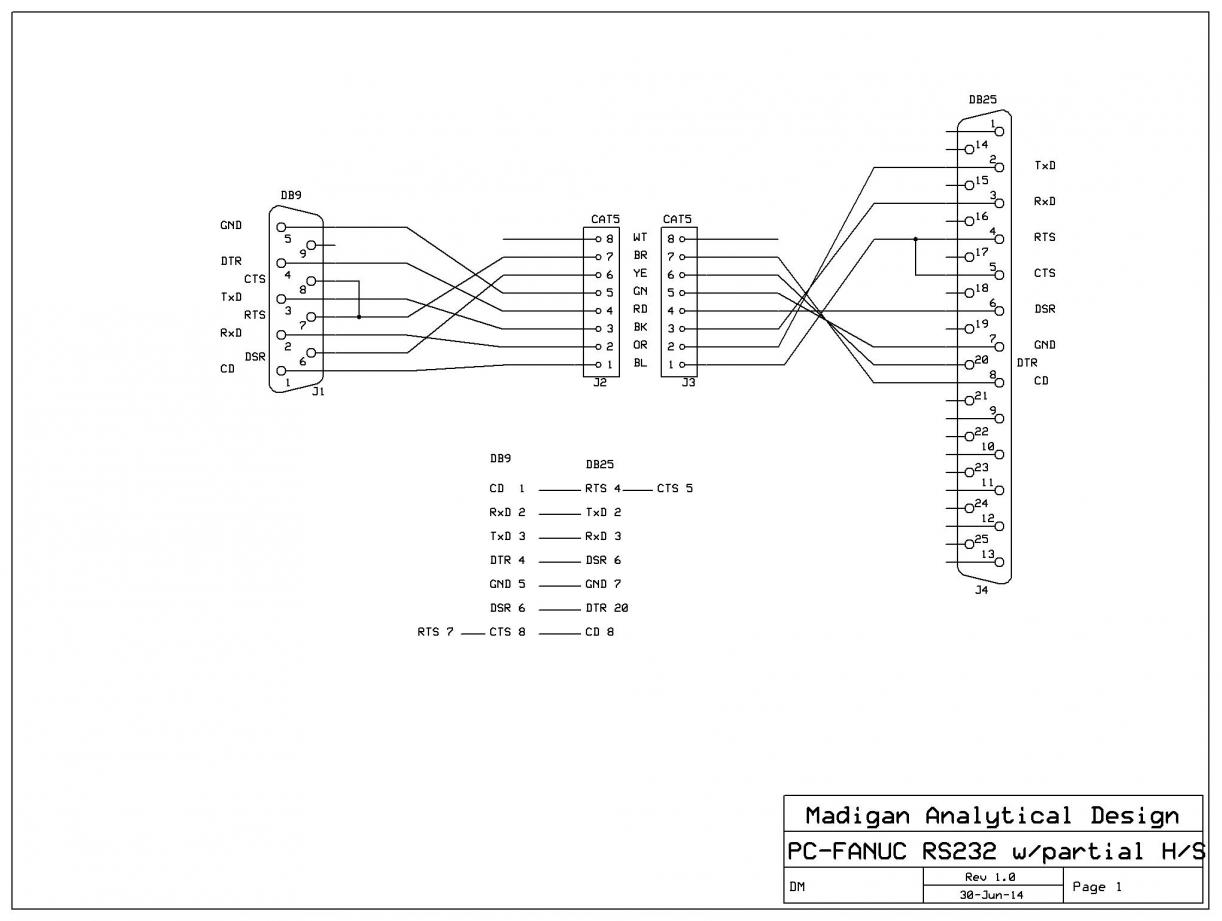 04865A1 Null Modem Pinout To Usb Wiring Diagram | Wiring ... on usb switch, circuit diagram, usb wire schematic, usb charging diagram, usb soldering diagram, usb wire connections, usb motherboard diagram, usb computer diagram, usb color diagram, usb controller diagram, usb block diagram, usb connectors diagram, usb socket diagram, usb splitter diagram, usb strip, usb cable, usb pinout, usb outlets diagram, usb schematic diagram, usb outlet adapter,