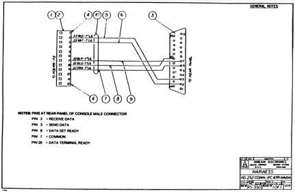 Loop back test  error 39  Anilam    Crusader    2