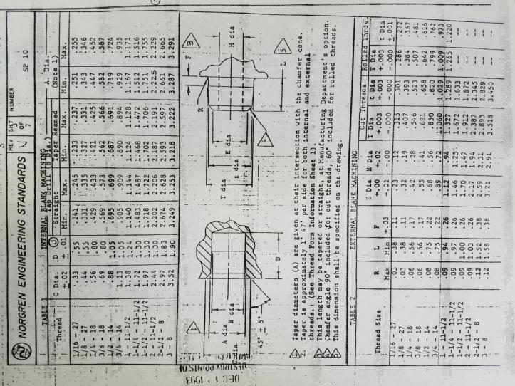 Npt drill and tap chart gallery diagram writing sample