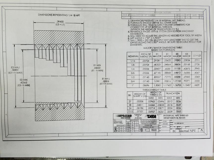 Internal NPT Threads on CNC Lathe