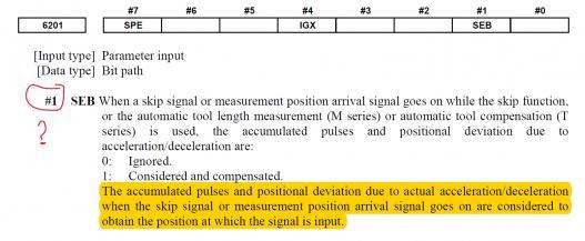Fanuc 0m Description manual