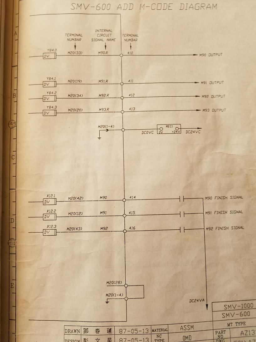 How To Locate A Phisical X Address On Fanuc 0md Probe Install 91 Wiring Diagram Add Mcode