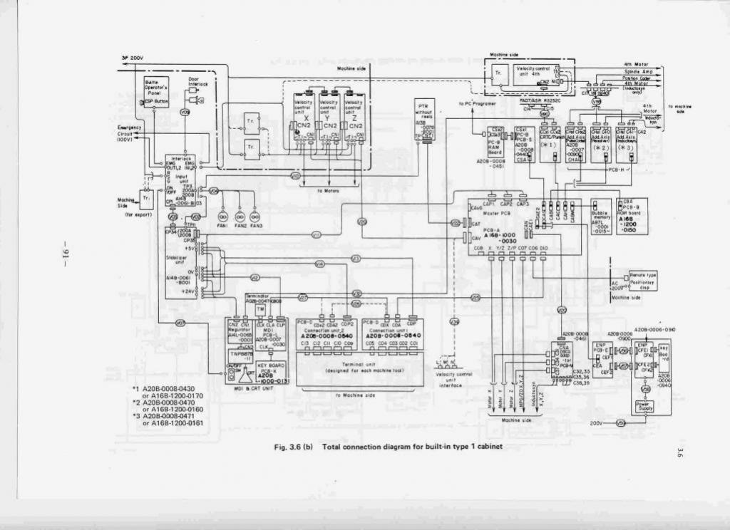 cnc fanuc servo wiring diagrams fanuc cable wiring diagrams