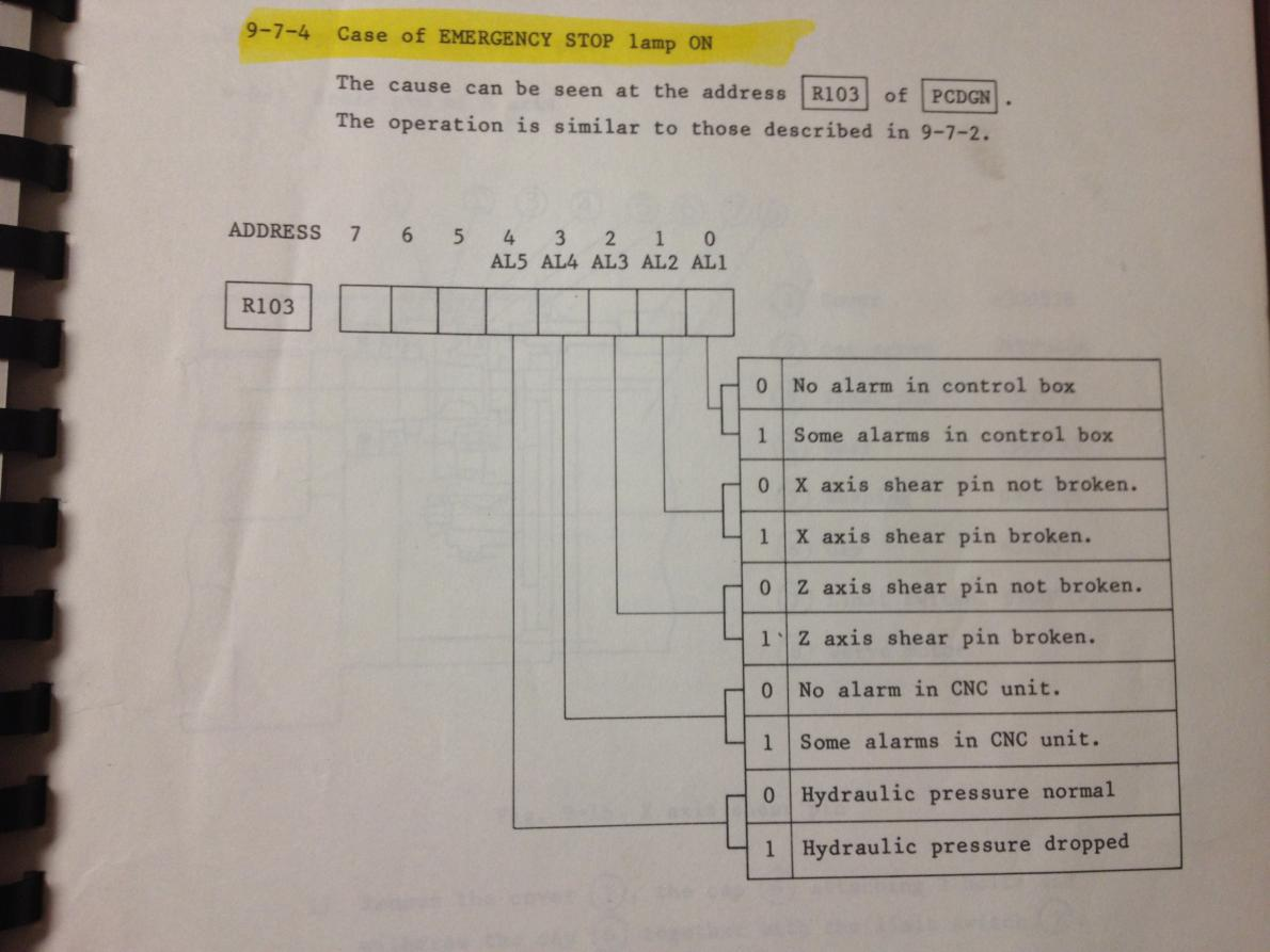 10t fanuc cnc wiring diagram   28 wiring diagram images