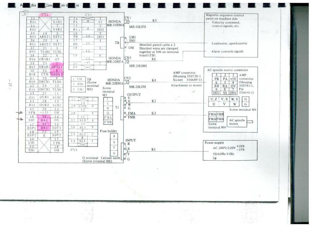 fanuc cable wiring diagrams wiring diagrams schematics rs232 to rs485 pinout rs232 wiring diagram fanuc wiring solutions modem cable wiring diagram usb to db9 pinout diagram fanuc