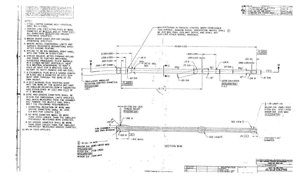 M16a1 Schematic Diion. M. Free Download Printable Wiring ... on ar-15 auto sear diagram, sks exploded diagram, m4 parts diagram, ar lower diagram, m4 assembly diagram, ak-47 schematic diagram, m1911 diagram, bad boy buggy parts diagram, handgun schematic diagram, m1 garand schematic diagram, m4 lower receiver diagram, pistol schematic diagram, sks schematic diagram, m16 accessories, rifle schematic diagram, colt ar-15 parts diagram, ar-15 nomenclature diagram, ar-15 schematic diagram, m4 nomenclature diagram, m4 schematic diagram,